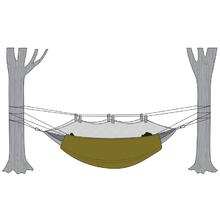 Proforce Snugpak Hammock Under Blanket